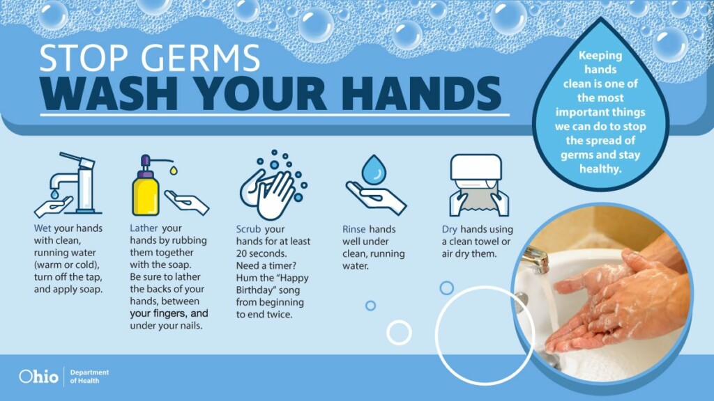 Ohio Department of Health instructions on how to wash hands.