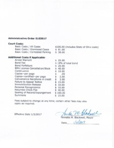 Icon of Mayor's Court Cost And Fines